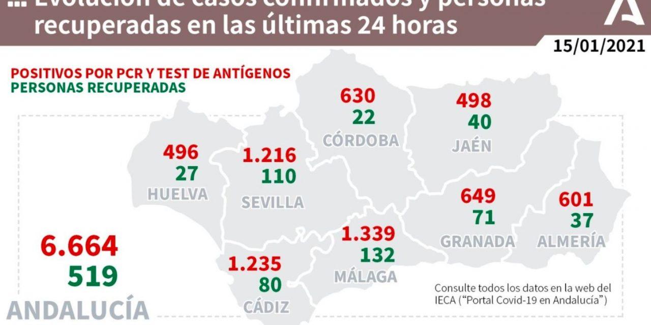 Juanma Moreno anuncia nuevas medidas contra el COVID-19